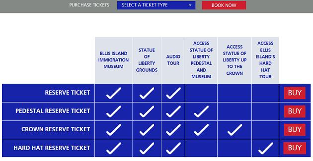 2016年版 自由の女神 Statue of liberty チケット予約 type